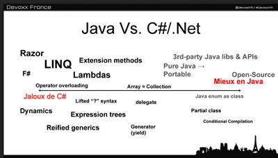 Dot Net vs Java
