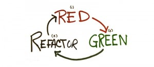 tdd-red-refactor-green