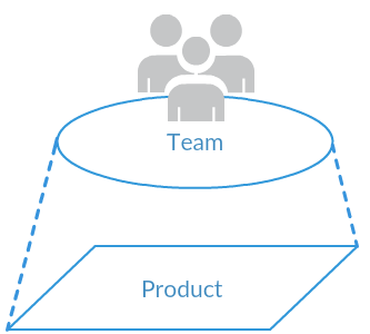 product-team